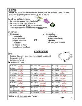 French Immersion-Grammar:Les sortes de mots-Corrections
