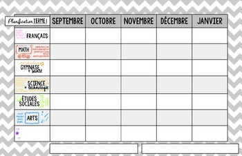 French Immersion Long Range Planning Template - Ontario