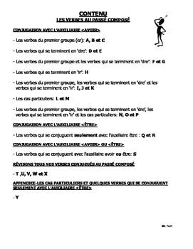 French Immersion-Pratiquons les verbes au passé composé