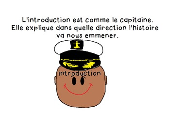 French Immersion Writing - How to Write a Recount (un récit) for Grades 3, 4, 5