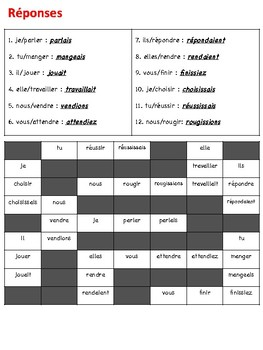 French Imperfect Writing Activity (Regular Verbs)