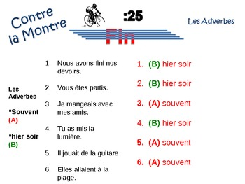 French Imperfect & Passé Composé Writing Activity, Powerpoint