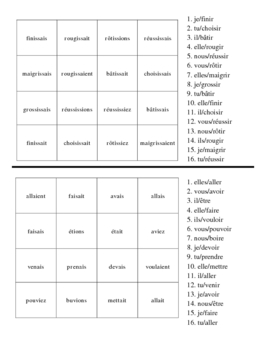 To learn french imparfait worksheets