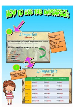 French Imperfect tense, l'imparfait booklet