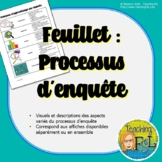French Inquiry Learning Handout | Processus d'enquête | Fe