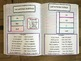 French Definite and Indefinite Articles Foldable: French Interactive Notebook