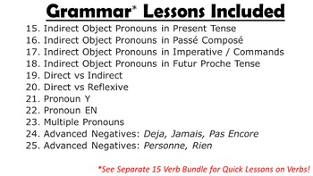 French Intermediate Grammar Lessons (not verbs): 25 Quick Lessons Bundled