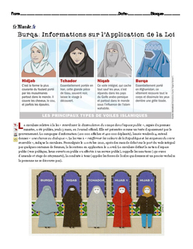 French Intermediate short reading about the BURKA (w/ illustrations)