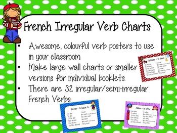 French Irregular Verb Charts