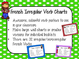 French Irregular Verb Charts
