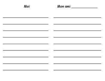 French Je Me Présente Writing Outline