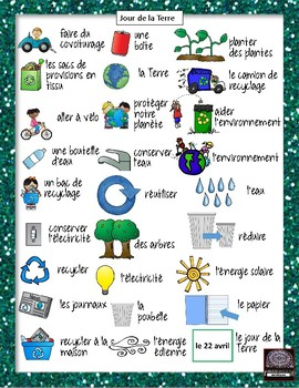 French – Jour de la Terre – Earth Day – sight words