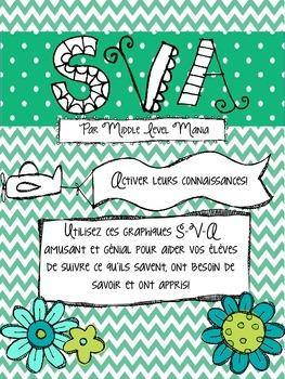 French KWL - Graphique SVA