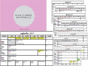 Year Plan - Editable! {French}