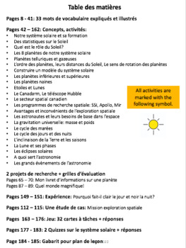 """French: """"L'espace"""", Sciences, Grade 6, space"""