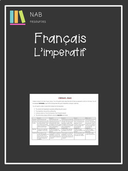 French - L'imperatif - Imperative - Recette - Recipe assignment