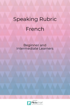 French Language Learning Speaking Rubric