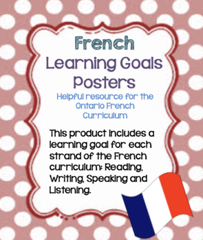 French Learning Goal Posters for Reading, Writing, Listening, and Speaking