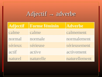 """French Les adverbes """"-ment"""" - How to form adverbs"""