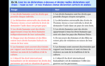 French – Les droits humains – World Human Rights Day – 10th December.