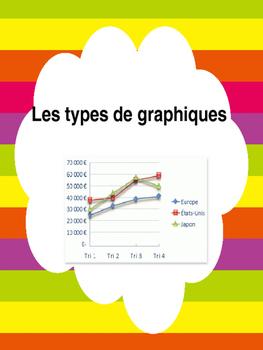 Math: Les graphiques, Cartes éclairs, FI PRIMAIRE