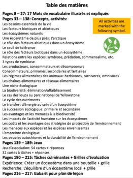 """French: """"Les interactions dans l'environnement"""", Sciences, Grade 7, 97 slides"""