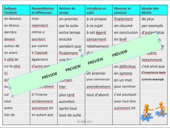 French: Les mots de liaison: posters