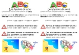 French Lesson - Word Families - Les familles de mots