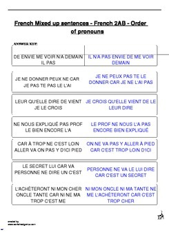 French Level 2 - Reviewing order of pronouns - sentence unscramble
