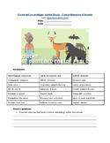 French Listening Comprehension - La santé - Comment se pro