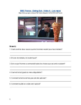 French Listening Comprehensions - Food Unit - Eating Out, Restaurants, Les repas