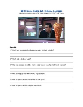 French Listening Comprehensions - Food Unit - Eating Out,