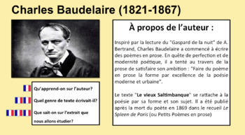 French Literary extract- Charles Baudelaire- Le vieux saltimbanque (advanced)