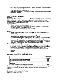 International Baccalaureate MYP4 French-Scope and Sequence