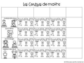 French Math Center Rotation System I Editable Math Powerpoint