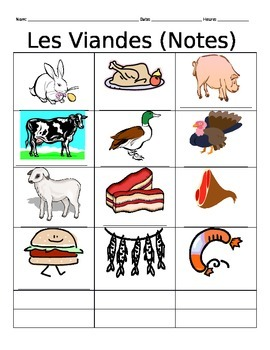 French Meat Vocabulary Notes