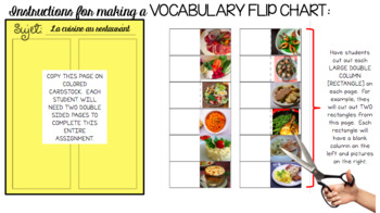 French Menu Authentic Regional Foods Packet and Flip Chart/Interactive Notebook