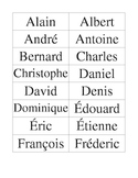 French Names Table