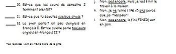 French Negation Expressions: Ne... jamais, rien, pas encore, personne, plus