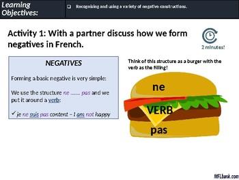 French - Negatives