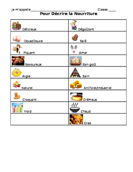 French Note Sheet on Describing Food