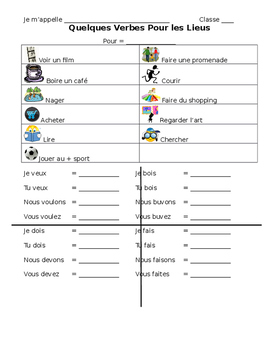 French Note sheet on Verbs for Places Around Town