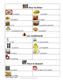 French Notes on Food Vocabulary