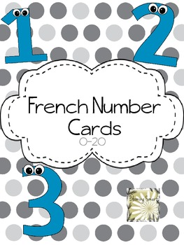 French Number Poster Cards