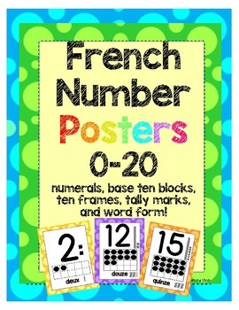 French Number Posters