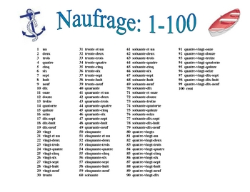 French Numbers 1-100  Activity (Naufrage)
