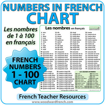 french numbers 1 100 chart by woodward education tpt. Black Bedroom Furniture Sets. Home Design Ideas