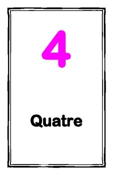 French Numbers 1-100 Posters