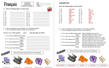 French Numbers & Classroom Objects - Combien de...?