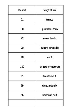 French Teaching Resources. Numbers Dominoes: 1-200